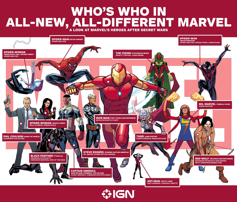 marvel-allnew-poster1